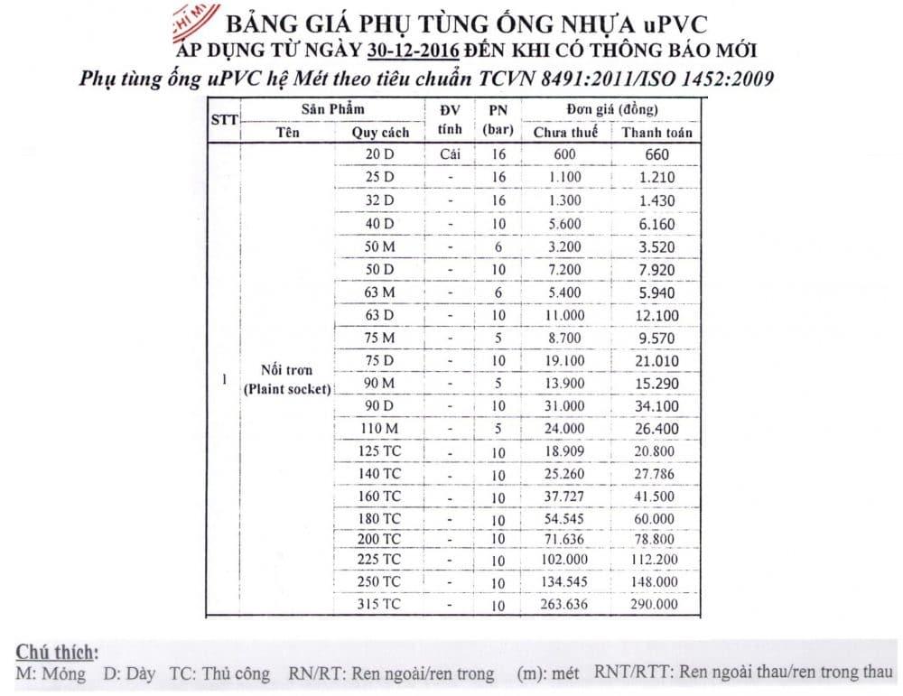 Bang Gia Noi Upvc Binh Minh He Met