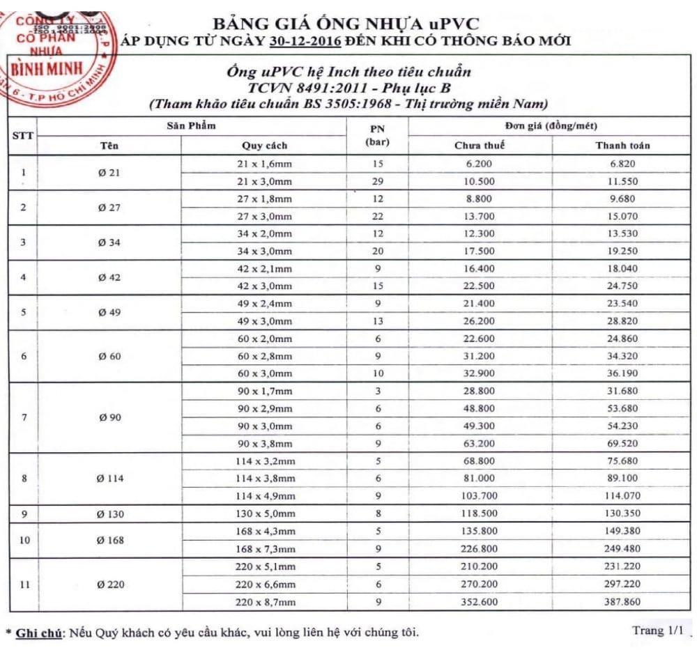Bang Gia Ong Nhua Pvc Binh Minh he inch