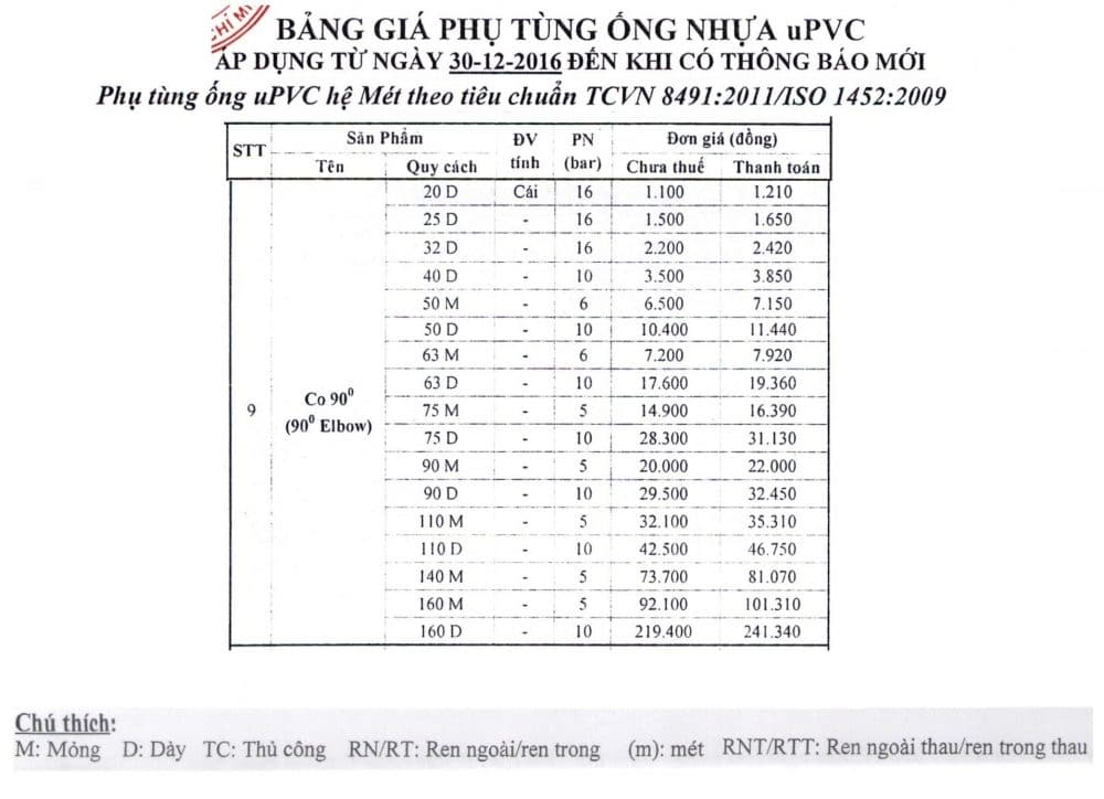 Co Pvc Binh Minh 90 Do He Met